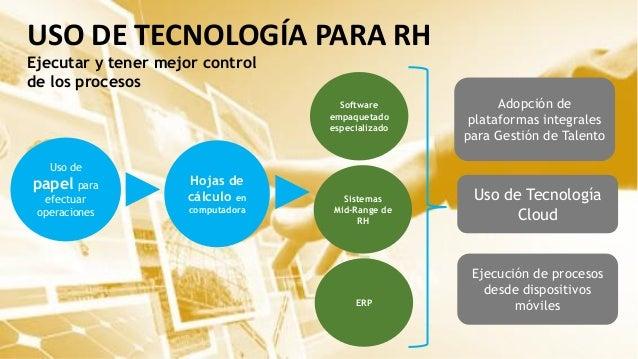 USO DE TECNOLOGÍA PARA RH Adopción de plataformas integrales para Gestión de Talento Uso de Tecnología Cloud Ejecución de ...