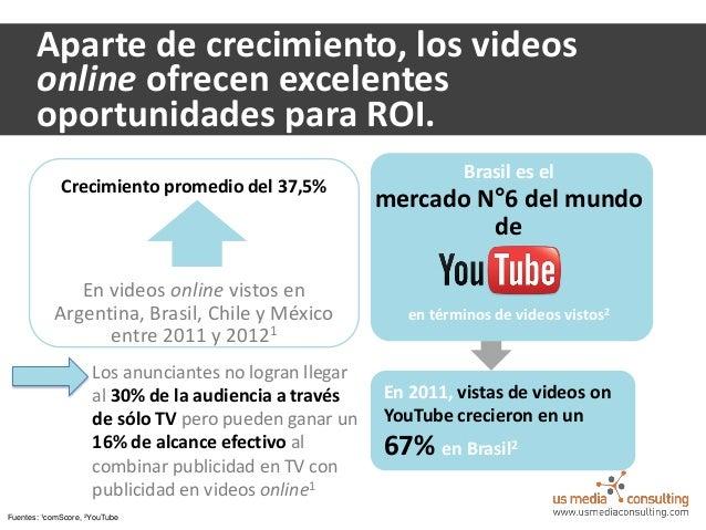 El mercado de medios de latinoamerica
