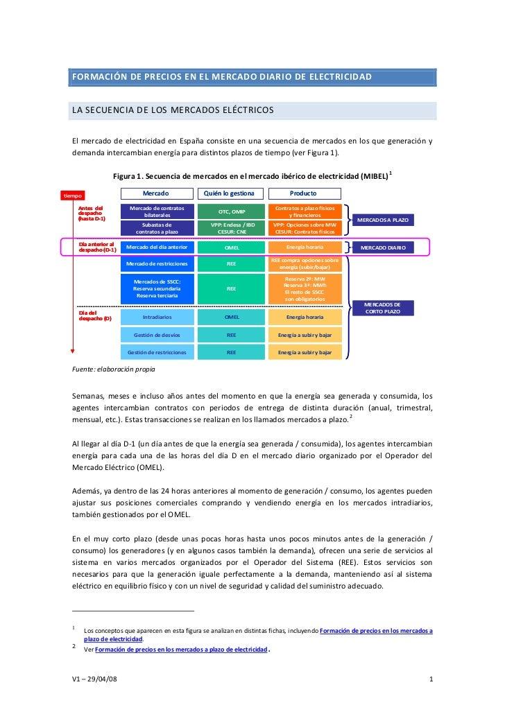 FORMACIÓN DE PRECIOS EN EL MERCADO DIARIO DE ELECTRICIDAD  LA SECUENCIA DE LOS MERCADOS ELÉCTRICOS  El mercado de electric...