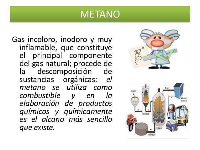El metano for Que es inodoro