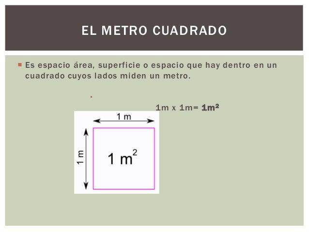 El metro cuadrado - Cuanto vale el metro cuadrado ...
