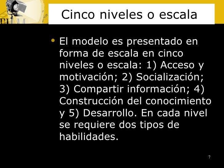 Cinco niveles o escala  <ul><li>El modelo es presentado en forma de escala en cinco niveles o escala: 1) Acceso y motivaci...