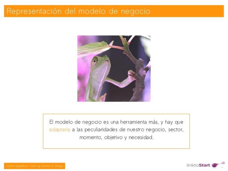 Representación del modelo de negocio                                 El modelo de negocio es una herramienta más, y hay qu...