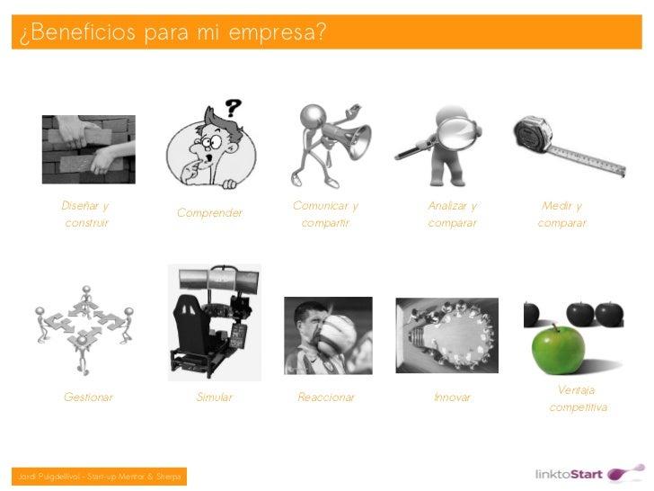 ¿Beneficios para mi empresa?           Diseñar y                                      Comunicar y   Analizar y    Medir y ...