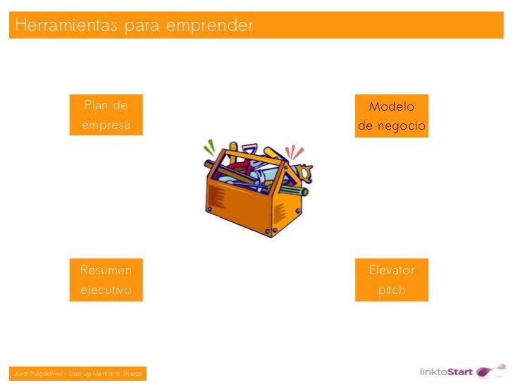 Herramientas para emprender                       Plan de                       Modelo                       empresa      ...