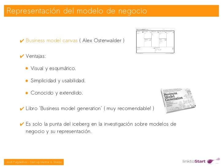 Representación del modelo de negocio           ✔ Business model canvas ( Alex Osterwalder )           ✔ Ventajas:         ...