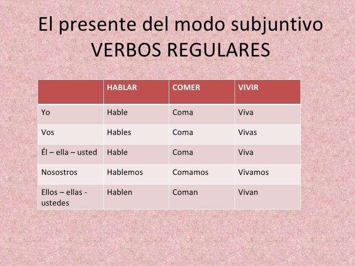 presente de indicativo del verbo essayer Tabla de conjugación del verbo catalán assajar con traducciones en varios idiomas  modo indicativo presente jo.