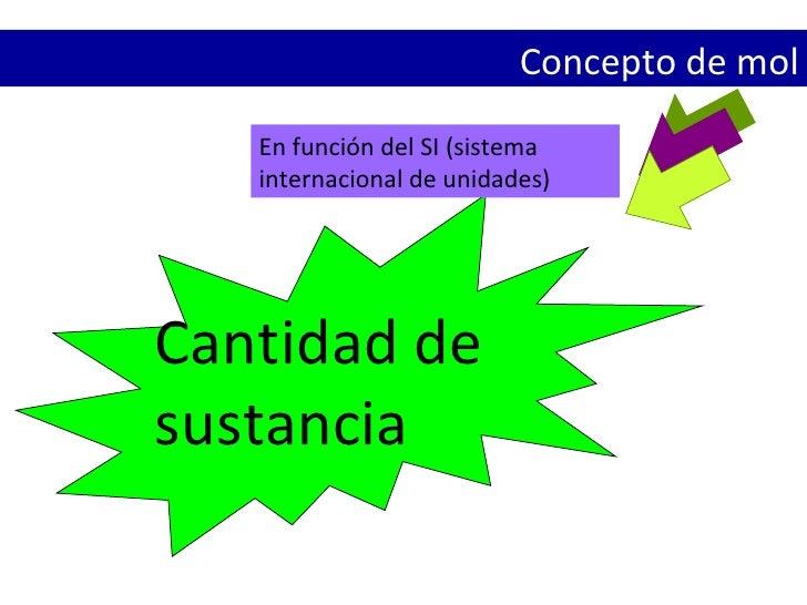 Concepto de mol Cantidad de  sustancia En función del SI (sistema internacional de unidades)