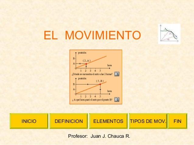 Profesor: Juan J. Chauca R. INICIO DEFINICION ELEMENTOS TIPOS DE MOV. FIN EL MOVIMIENTO