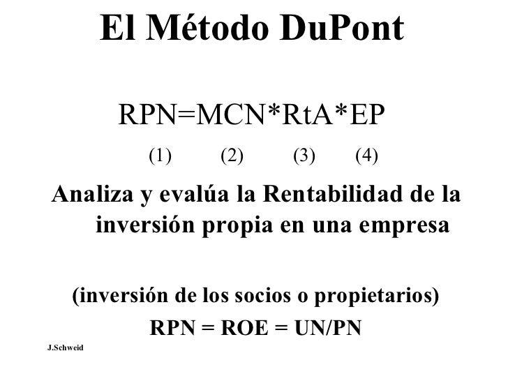 El Método DuPont            RPN=MCN*RtA*EP              (1)     (2)     (3)   (4)Analiza y evalúa la Rentabilidad de la   ...