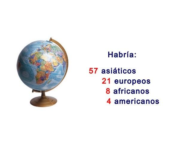 El mundo en 100 personas Slide 3