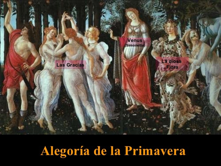 Alegoría de la Primavera Las Gracias La diosa  Flora Venus (Simonetta)