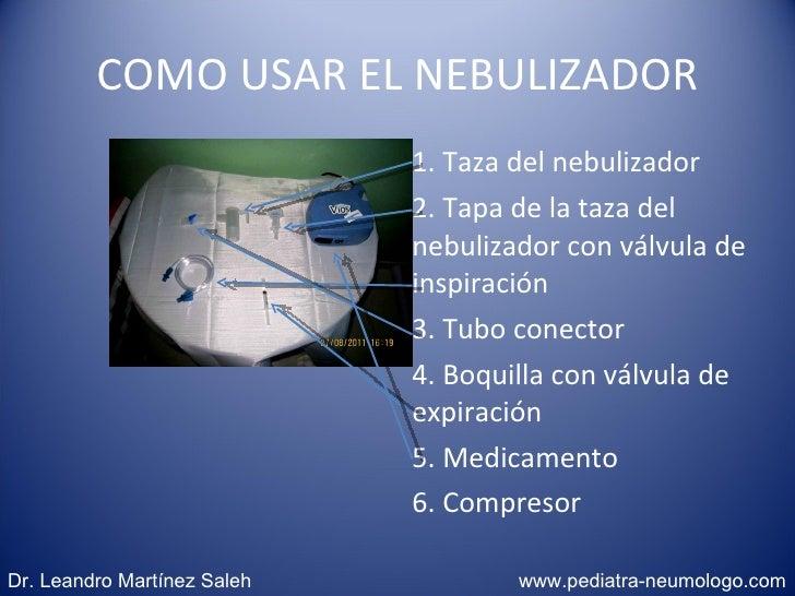 COMO USAR EL NEBULIZADOR <ul><li>1. Taza del nebulizador </li></ul><ul><li>2. Tapa de la taza del nebulizador con válvula ...