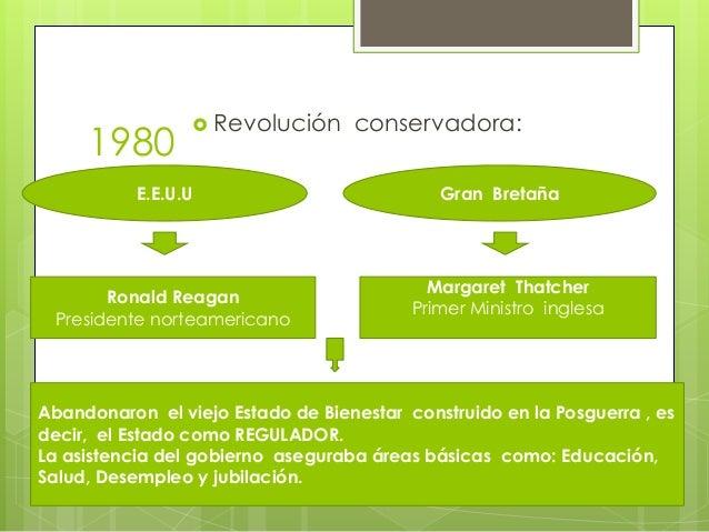 1980  Revolución conservadora: E.E.U.U Gran Bretaña Ronald Reagan Presidente norteamericano Margaret Thatcher Primer Mini...