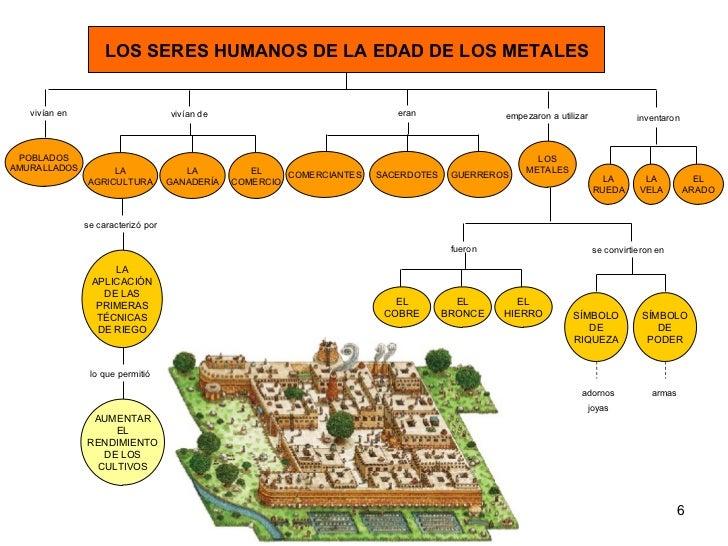 El neol tico y la edad de los metales - Como se limpia el bronce ...