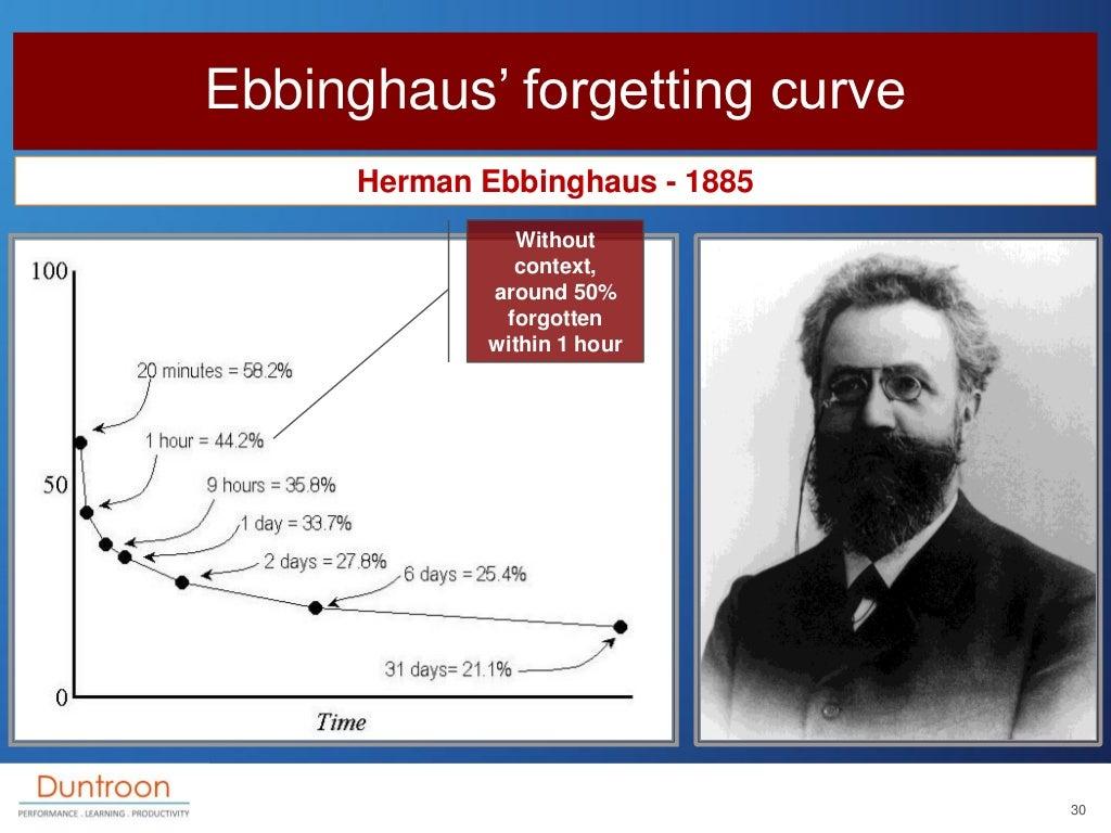 Hermann Ebbinghaus - Wikipedia
