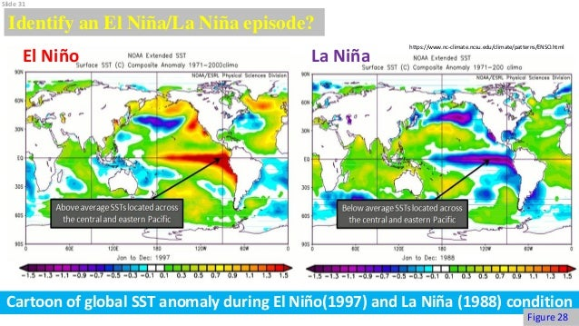 El Nino And La Nina Cartoon Pictures to Pin on Pinterest