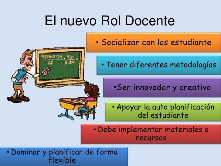 El nuevo Rol Docente                        • Socializar con los estudiante                          • Tener diferentes me...