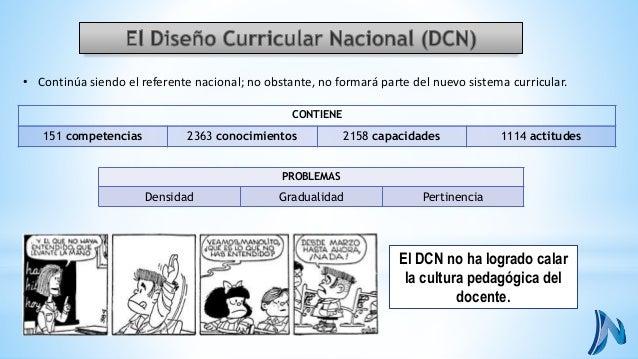 • Continúa siendo el referente nacional; no obstante, no formará parte del nuevo sistema curricular.  CONTIENE  151 compet...