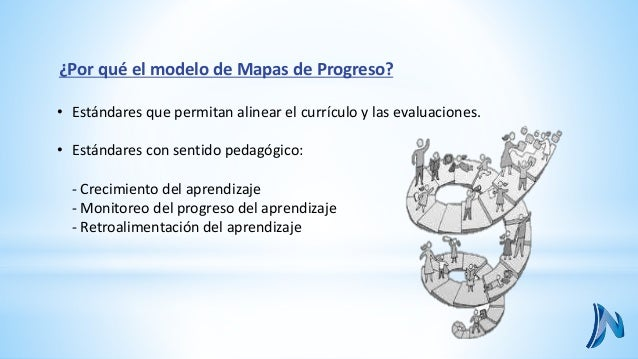 Las rutas presentan  un menor número  de competencias y  capacidades para  toda la educación  básica, esto permite  que lo...