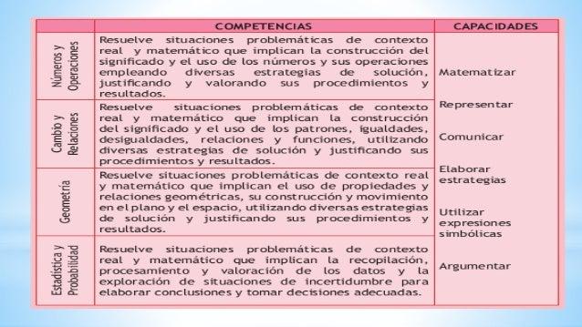 ena.dorregaray@carvajal.com