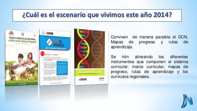 Sistema Curricular  RUTAS DE  APRENDIZAJE  MAPAS DE  PROGRESO