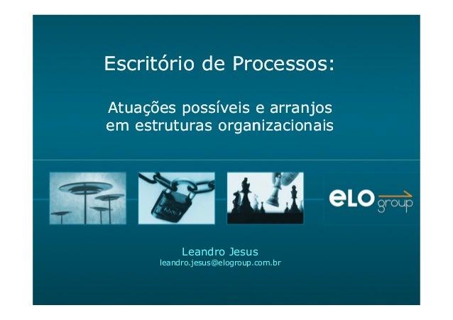 Escritório de Processos:Escritório de Processos: Atuações possíveis eAtuações possíveis e arranjosarranjos emem estruturas...