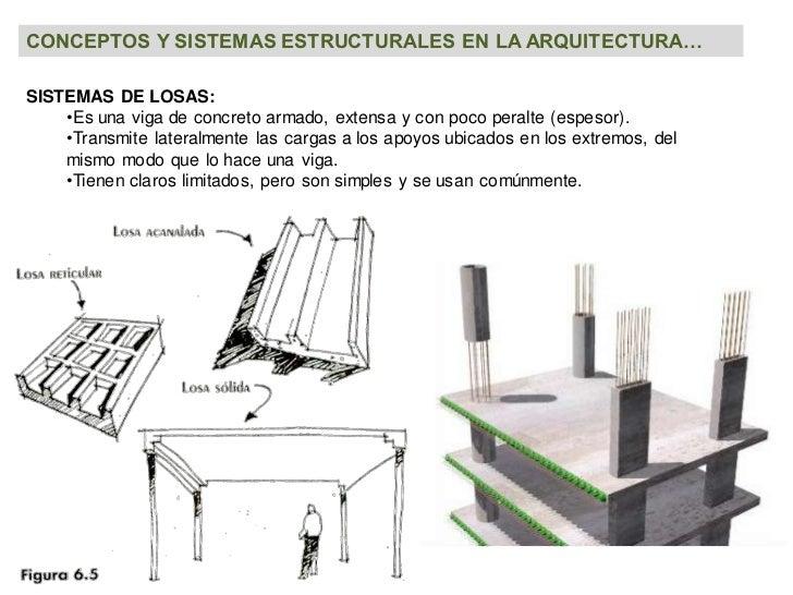 El objeto en la arquitectura - Que es un porche en arquitectura ...