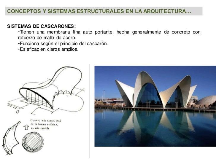 El objeto en la arquitectura for Concepto de arquitectura