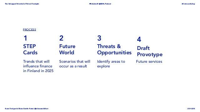 Rosie Trudgen  Eloise Smith-Foster @eloisesmithfost The Untapped Potential of Future Foresight #hkisdnc18 @SDN_Finland 45 ...