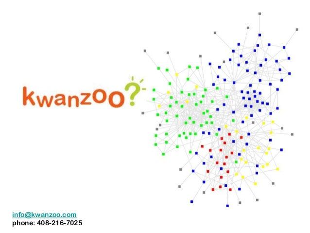 info@kwanzoo.comphone: 408-216-7025