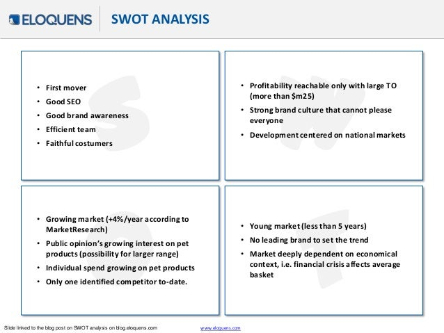 eloquens swot analysis