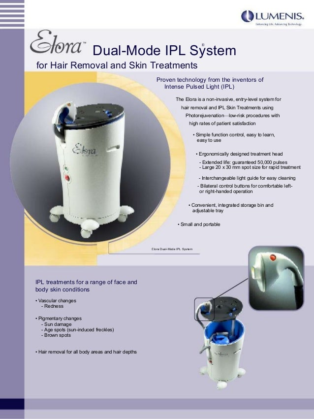 Dual-Mode IPL System ®  for Hair Removal and Skin Treatments Proven technology from the inventors of Intense Pulsed Light ...