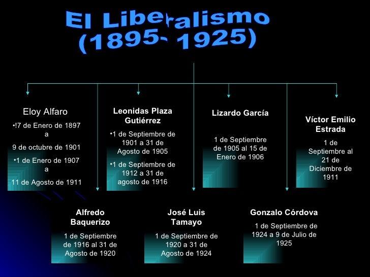 El Liberalismo (1895- 1925) <ul><li>Eloy Alfaro  </li></ul><ul><li>!7 de Enero de 1897 a </li></ul><ul><li>9 de octubre de...