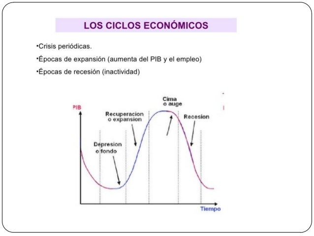 3. Las externalidades  Numerosas actividades económicas generan efectos externos en la sociedad y en el medio ambiente, q...