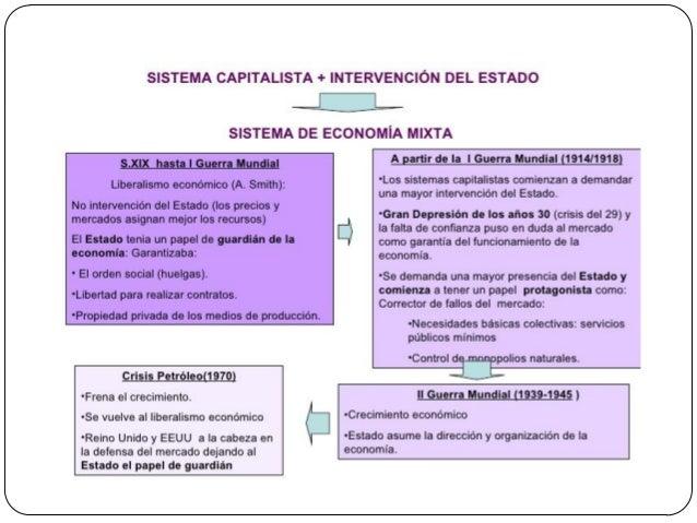 Fallos de Mercado  El mercado organiza la producción y distribución de bienes y servicios mediante el mecanismo de la for...