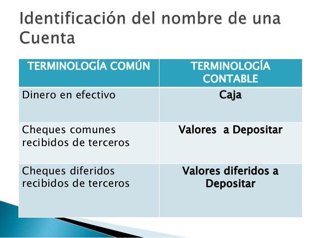 Requisitos para depositar dinero en una cuenta bancaria for Cuanto dinero se puede sacar del cajero