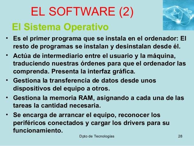 El Pc El Sistema Operativo Y El Procesador De Textos