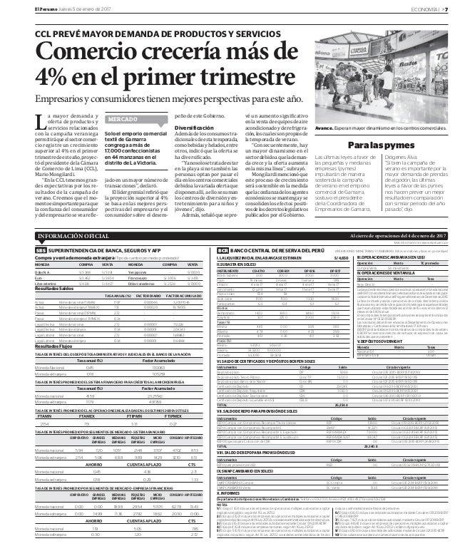 ECONOMÍA | »7El Peruano Jueves 5 de enero de 2017 CCL PREVÉ MAYOR DEMANDA DE PRODUCTOS Y SERVICIOS Comerciocreceríamásde 4...