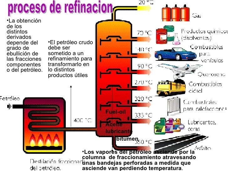 La gasolina extranjera en rossii