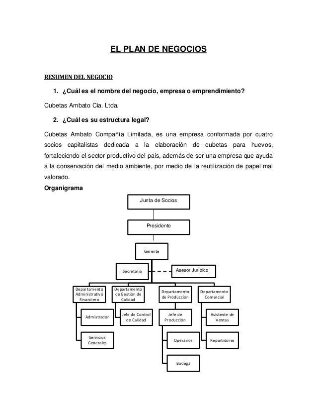 ejemplos de planes de negocio koni polycode co