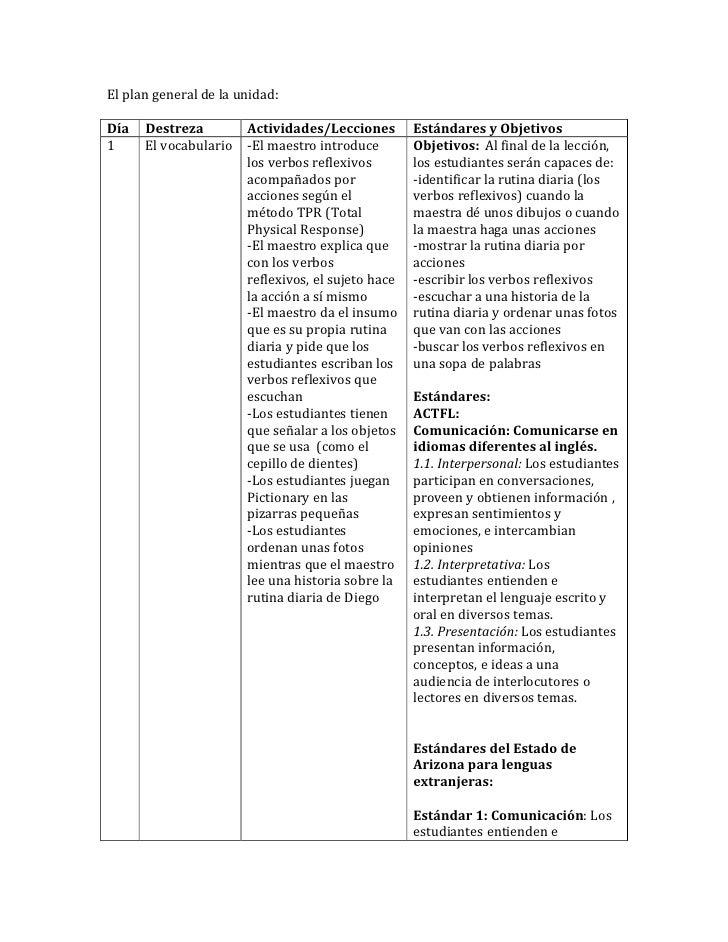 El plan general de la unidad:<br />DíaDestrezaActividades/LeccionesEstándares y Objetivos1El vocabulario-El maestro introd...