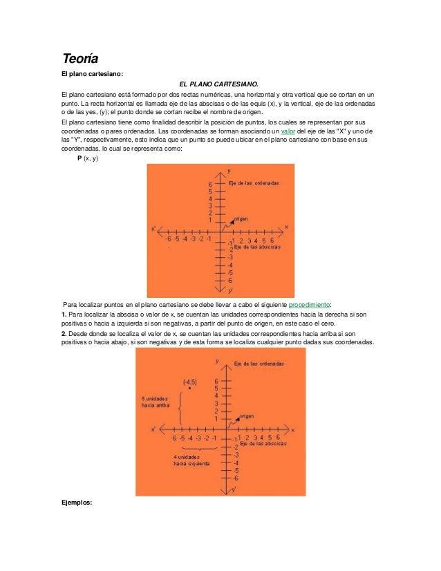 TeoríaEl plano cartesiano:                                          EL PLANO CARTESIANO.El plano cartesiano está formado p...