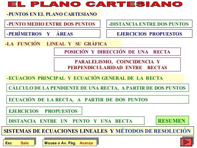 -PUNTOS EN EL PLANO CARTESIANO-PUNTO MEDIO ENTRE DOS PUNTOS            -DISTANCIA ENTRE DOS PUNTOS-PERÍMETROS    Y    ÁREA...