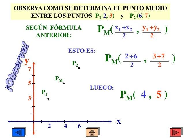Plano Cartesiano y Geometría