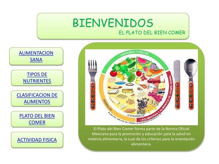 BIENVENIDOS                                       EL PLATO DEL BIEN COMERALIMENTACION    SANA   TIPOS DE  NUTRIENTESCLASIF...