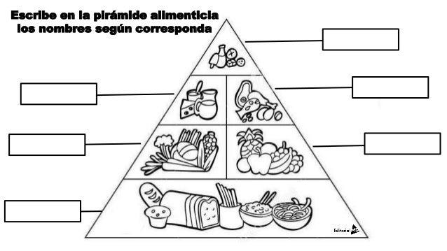El plato del buen comer para ni os - Piramide alimenticia para ninos para colorear ...