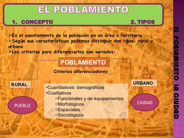 El poblamiento Slide 3