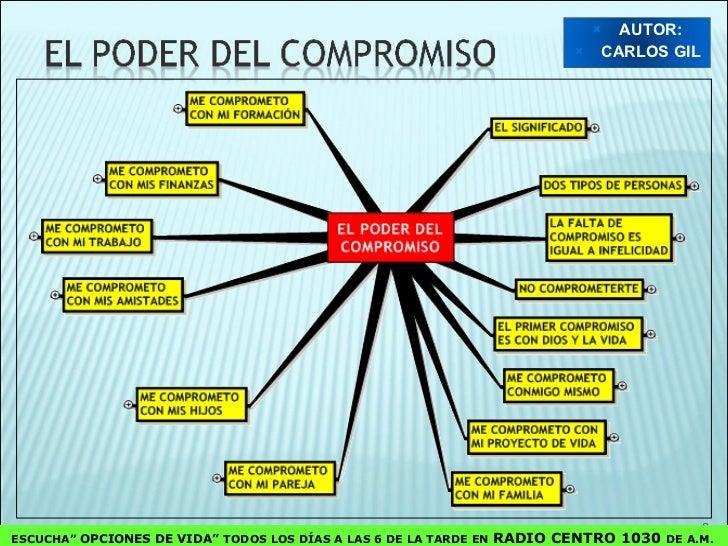 El Poder Del Compromiso Slide 2