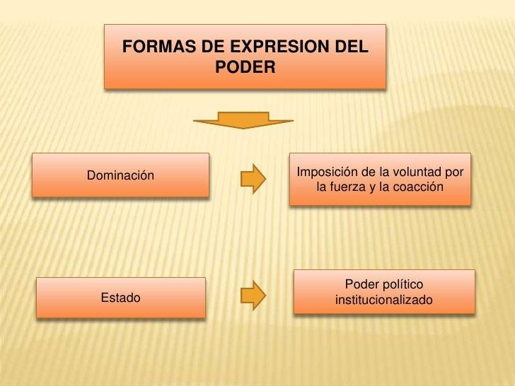 formas de poder
